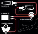 Product Image for 'Conversion Kit SIP indicator handlebar ends 6 voltTitle'