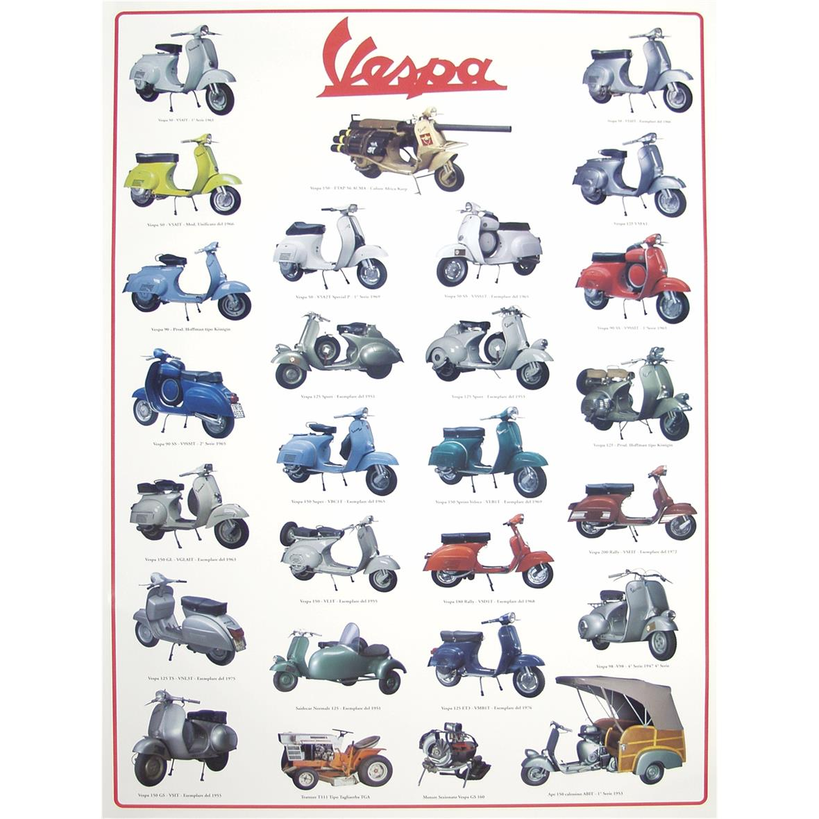 Poster Vespa Model Ii Sip Scootershop